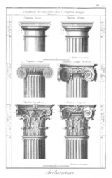 classical-orders-from-the-encyclopedie.png